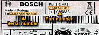 N° série pour retrouver code autoradio Bosch